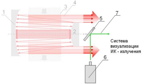 подсветкой ИК - излучения