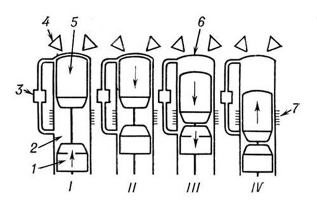 Стирлинга двигатель, двигатель