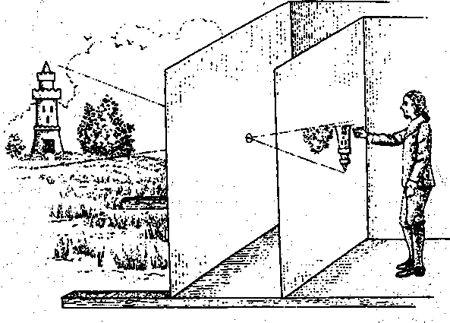 Рис. 3 Camera obscura – первый