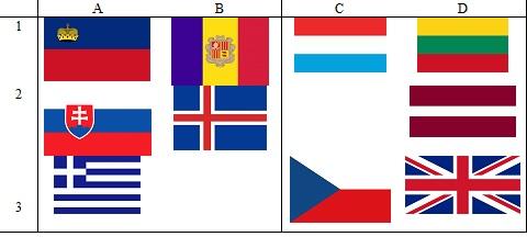Где расположены одни и те же флаги