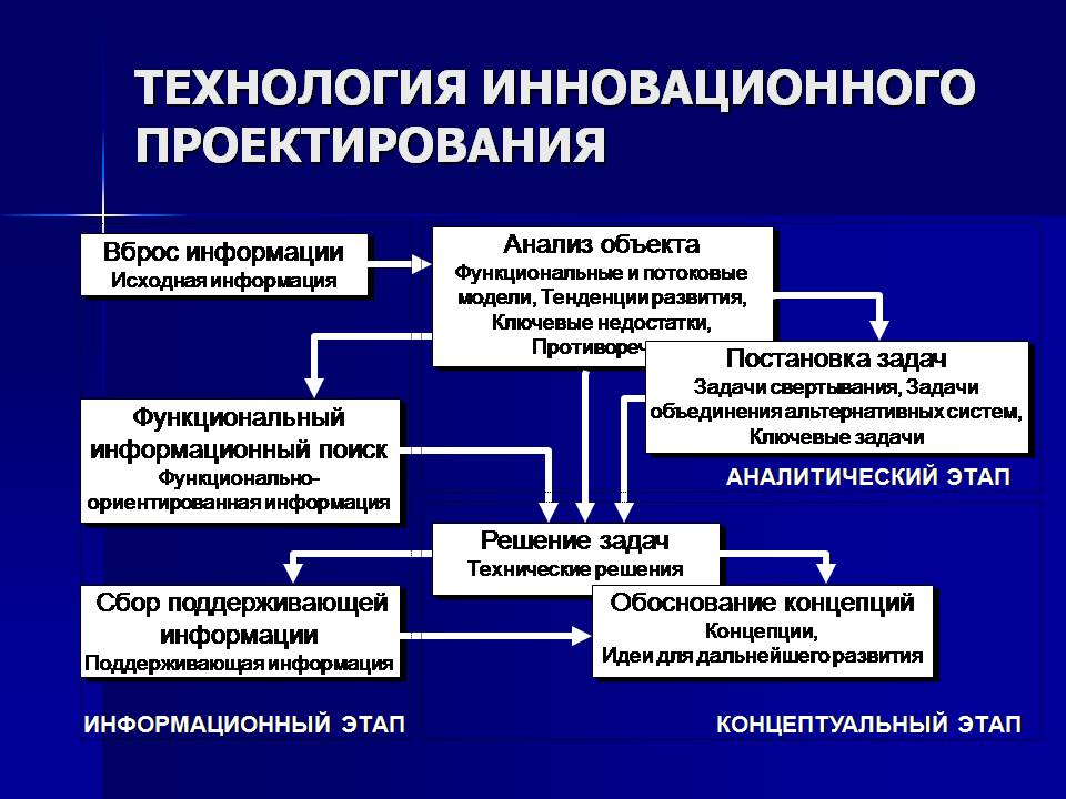 """"""",""""www.metodolog.ru"""