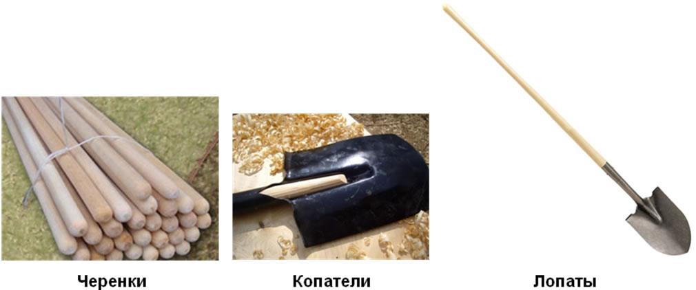Черенки для лопаты как сделать 937